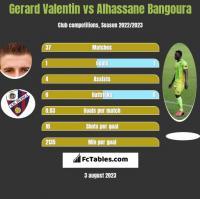 Gerard Valentin vs Alhassane Bangoura h2h player stats