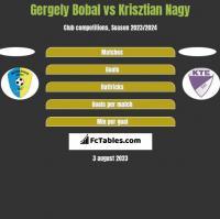 Gergely Bobal vs Krisztian Nagy h2h player stats