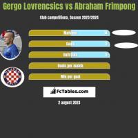 Gergo Lovrencsics vs Abraham Frimpong h2h player stats
