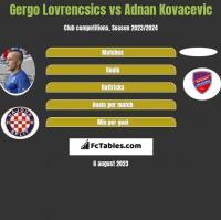 Gergo Lovrencsics vs Adnan Kovacevic h2h player stats