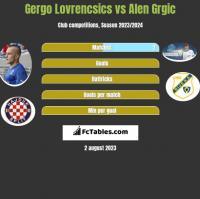 Gergo Lovrencsics vs Alen Grgic h2h player stats