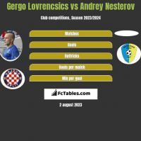 Gergo Lovrencsics vs Andrey Nesterov h2h player stats