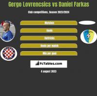 Gergo Lovrencsics vs Daniel Farkas h2h player stats