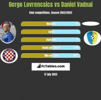 Gergo Lovrencsics vs Daniel Vadnai h2h player stats