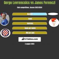 Gergo Lovrencsics vs Janos Ferenczi h2h player stats