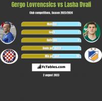 Gergo Lovrencsics vs Lasha Dvali h2h player stats