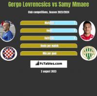 Gergo Lovrencsics vs Samy Mmaee h2h player stats