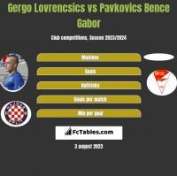 Gergo Lovrencsics vs Pavkovics Bence Gabor h2h player stats