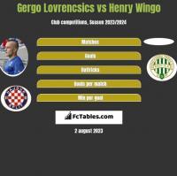Gergo Lovrencsics vs Henry Wingo h2h player stats