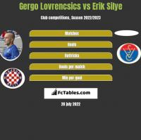 Gergo Lovrencsics vs Erik Silye h2h player stats