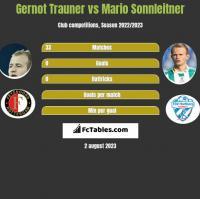 Gernot Trauner vs Mario Sonnleitner h2h player stats