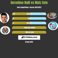 Geronimo Rulli vs Matz Sels h2h player stats