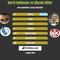 Gerrit Holtmann vs Marlon Ritter h2h player stats