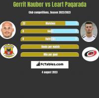 Gerrit Nauber vs Leart Paqarada h2h player stats