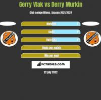Gerry Vlak vs Derry Murkin h2h player stats