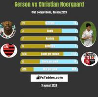 Gerson vs Christian Noergaard h2h player stats