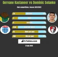 Gervane Kastaneer vs Dominic Solanke h2h player stats