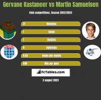 Gervane Kastaneer vs Martin Samuelsen h2h player stats