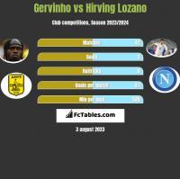 Gervinho vs Hirving Lozano h2h player stats