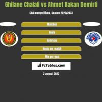 Ghilane Chalali vs Ahmet Hakan Demirli h2h player stats