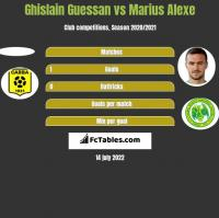 Ghislain Guessan vs Marius Alexe h2h player stats