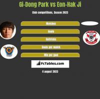 Gi-Dong Park vs Eon-Hak Ji h2h player stats