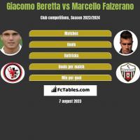 Giacomo Beretta vs Marcello Falzerano h2h player stats