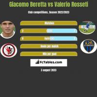Giacomo Beretta vs Valerio Rosseti h2h player stats