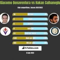 Giacomo Bonaventura vs Hakan Calhanoglu h2h player stats