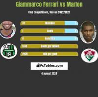 Giammarco Ferrari vs Marlon h2h player stats