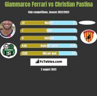 Giammarco Ferrari vs Christian Pastina h2h player stats