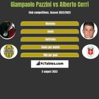 Giampaolo Pazzini vs Alberto Cerri h2h player stats