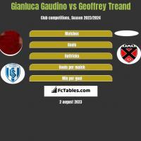 Gianluca Gaudino vs Geoffrey Treand h2h player stats