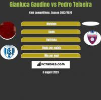 Gianluca Gaudino vs Pedro Teixeira h2h player stats