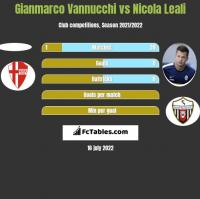 Gianmarco Vannucchi vs Nicola Leali h2h player stats