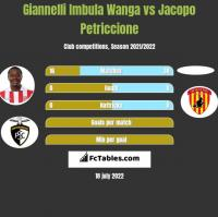 Giannelli Imbula Wanga vs Jacopo Petriccione h2h player stats