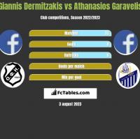 Giannis Dermitzakis vs Athanasios Garavelis h2h player stats