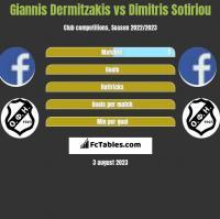 Giannis Dermitzakis vs Dimitris Sotiriou h2h player stats