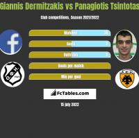 Giannis Dermitzakis vs Panagiotis Tsintotas h2h player stats