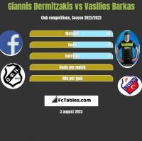 Giannis Dermitzakis vs Vasilios Barkas h2h player stats