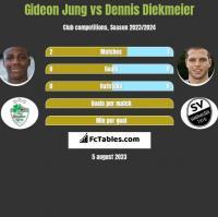 Gideon Jung vs Dennis Diekmeier h2h player stats