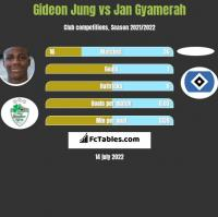 Gideon Jung vs Jan Gyamerah h2h player stats