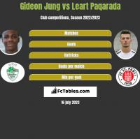 Gideon Jung vs Leart Paqarada h2h player stats