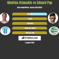 Giedrius Arlauskis vs Eduard Pap h2h player stats