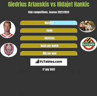 Giedrius Arlauskis vs Hidajet Hankic h2h player stats