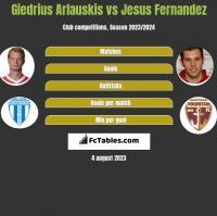 Giedrius Arlauskis vs Jesus Fernandez h2h player stats