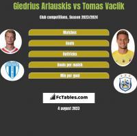 Giedrius Arlauskis vs Tomas Vaclik h2h player stats