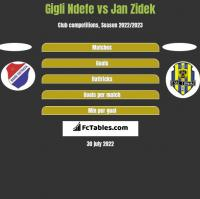 Gigli Ndefe vs Jan Zidek h2h player stats
