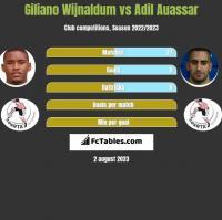 Giliano Wijnaldum vs Adil Auassar h2h player stats