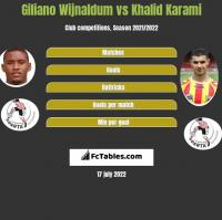 Giliano Wijnaldum vs Khalid Karami h2h player stats
